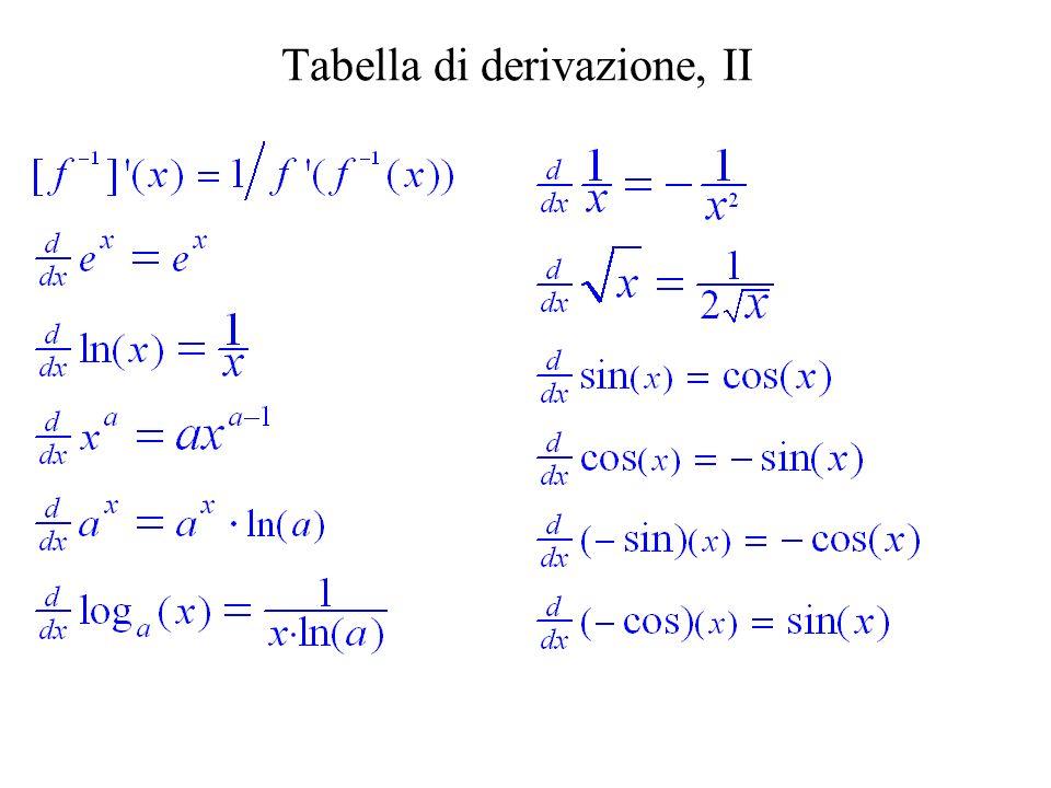 Tabella di derivazione, II