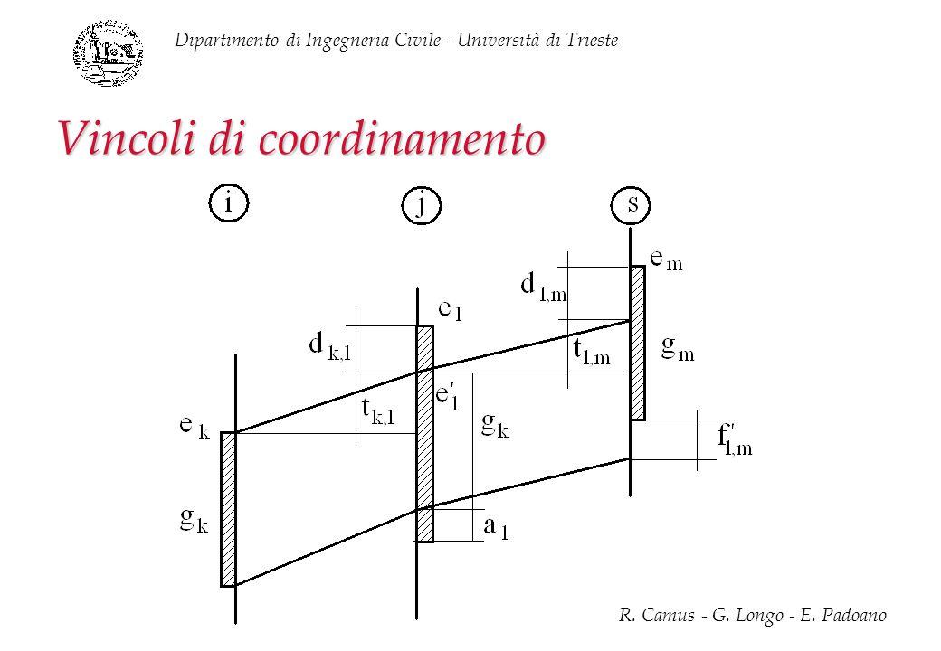 Vincoli di coordinamento