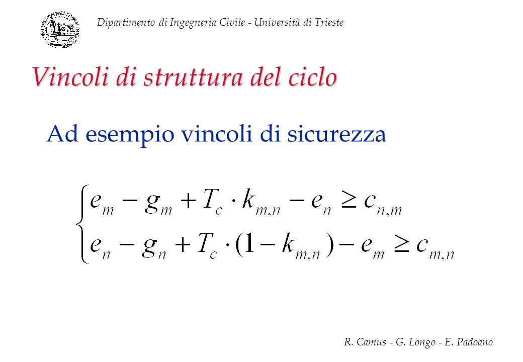 Vincoli di struttura del ciclo