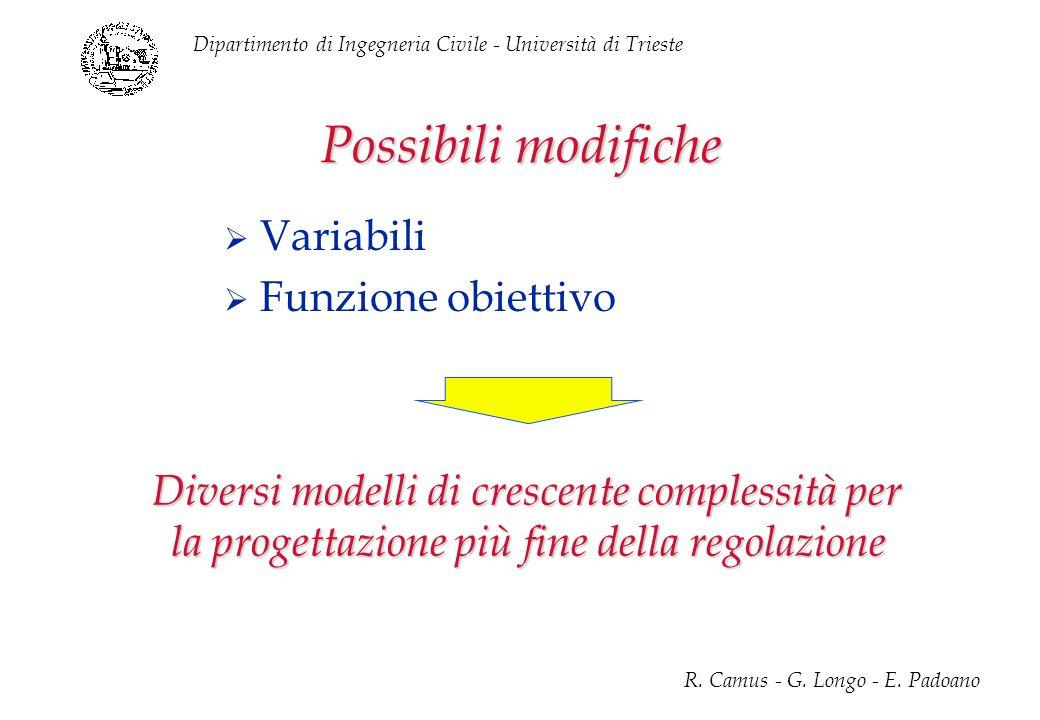 Possibili modifiche Variabili Funzione obiettivo