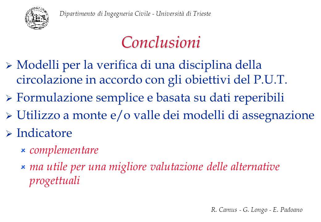 Conclusioni Modelli per la verifica di una disciplina della circolazione in accordo con gli obiettivi del P.U.T.