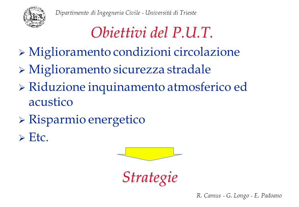 Obiettivi del P.U.T. Strategie Miglioramento condizioni circolazione