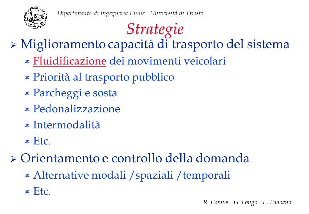 Strategie Miglioramento capacità di trasporto del sistema