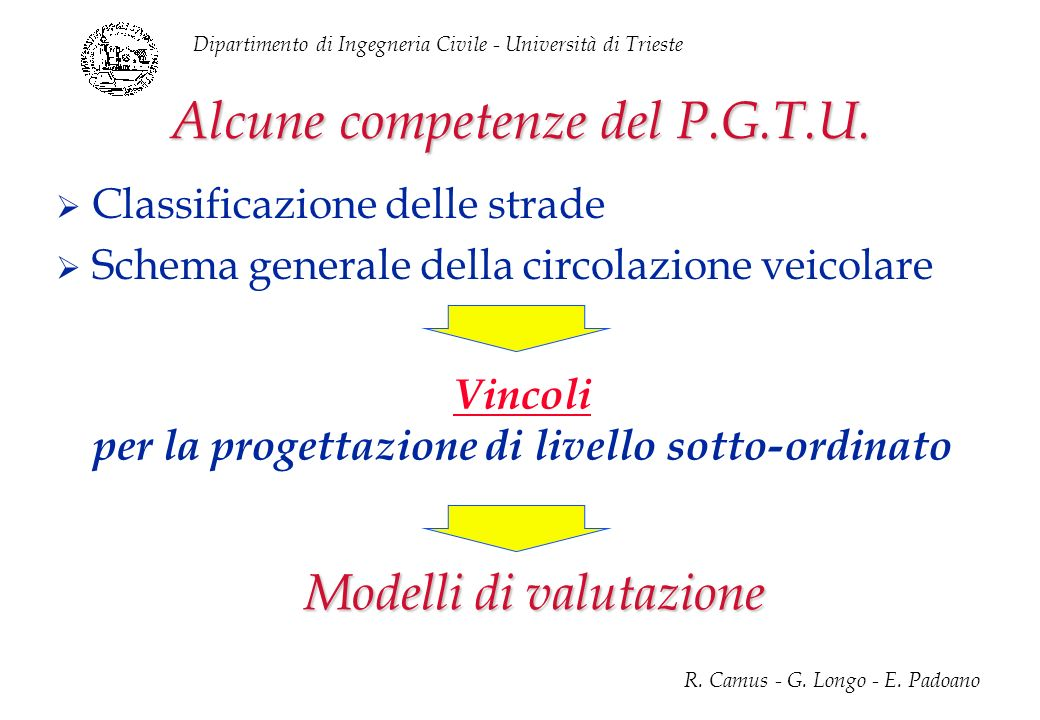Alcune competenze del P.G.T.U.