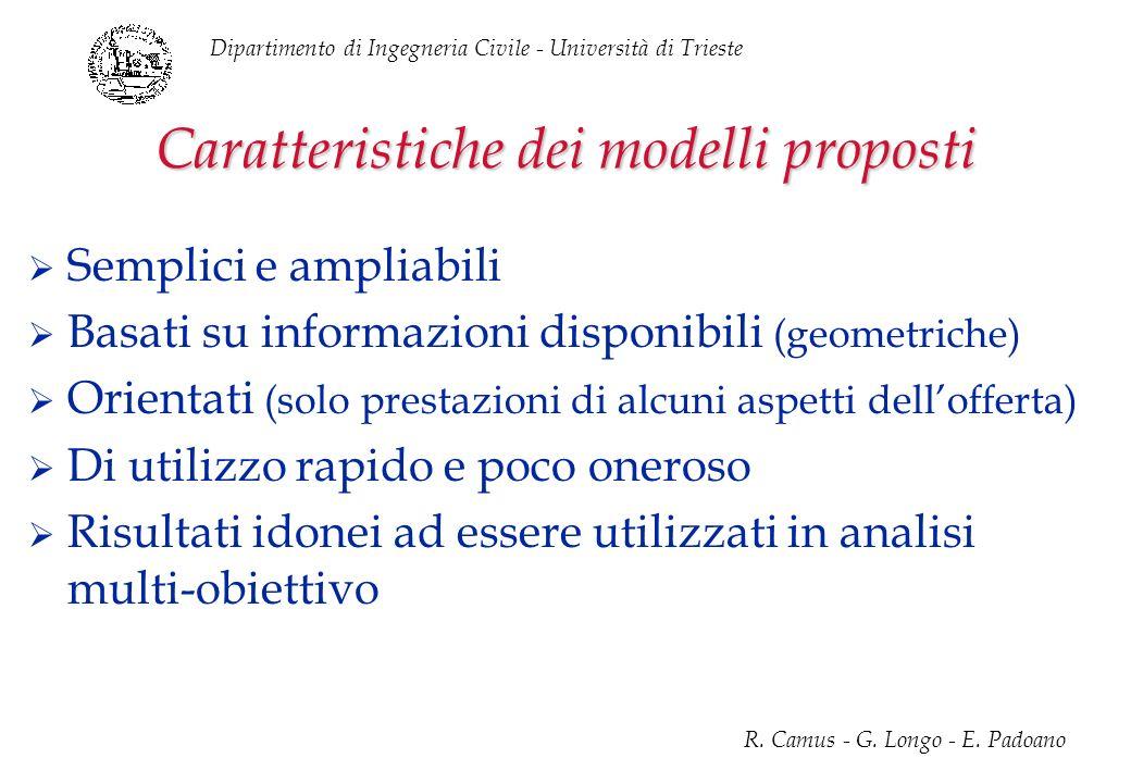 Caratteristiche dei modelli proposti