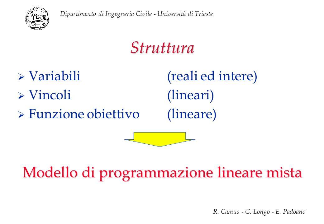 Modello di programmazione lineare mista