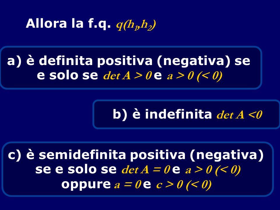 a) è definita positiva (negativa) se