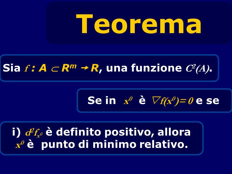Teorema Sia f : A  Rm  R, una funzione C2(A).