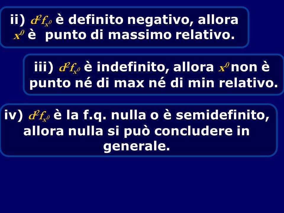 ii) d2fx0 è definito negativo, allora x0 è punto di massimo relativo.