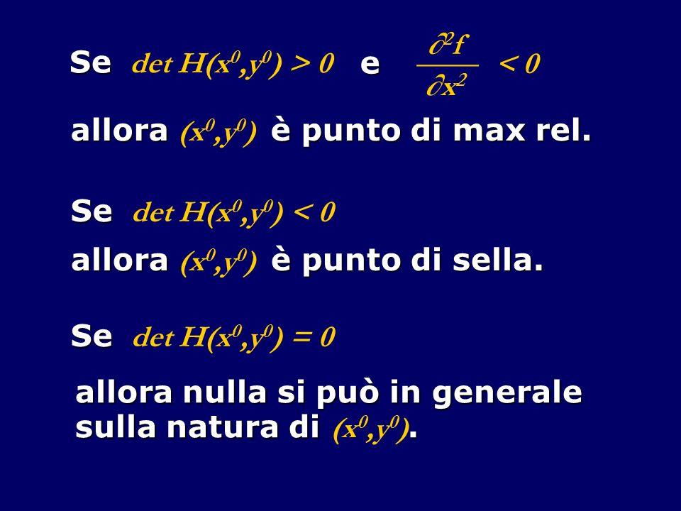 ∂2f____. ∂x2. Se. det H(x0,y0) > 0. e. < 0. allora (x0,y0) è punto di max rel. Se. det H(x0,y0) < 0.