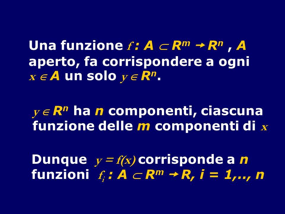 Una funzione f : A  Rm  Rn , A