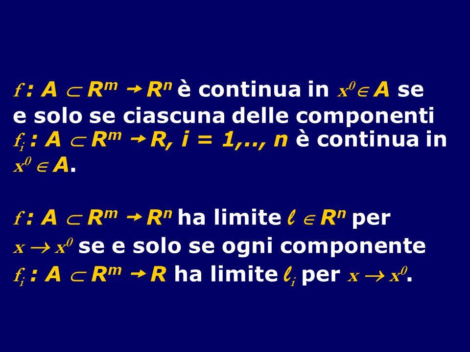 f : A  Rm  Rn è continua in x0 A se