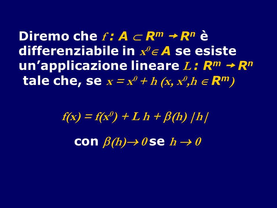 Diremo che f : A  Rm  Rn èdifferenziabile in x0 A se esiste. un'applicazione lineare L : Rm  Rn.