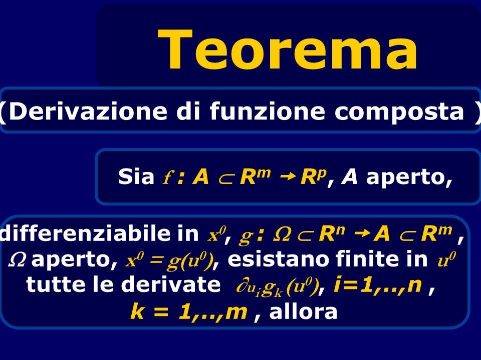 Teorema (Derivazione di funzione composta )