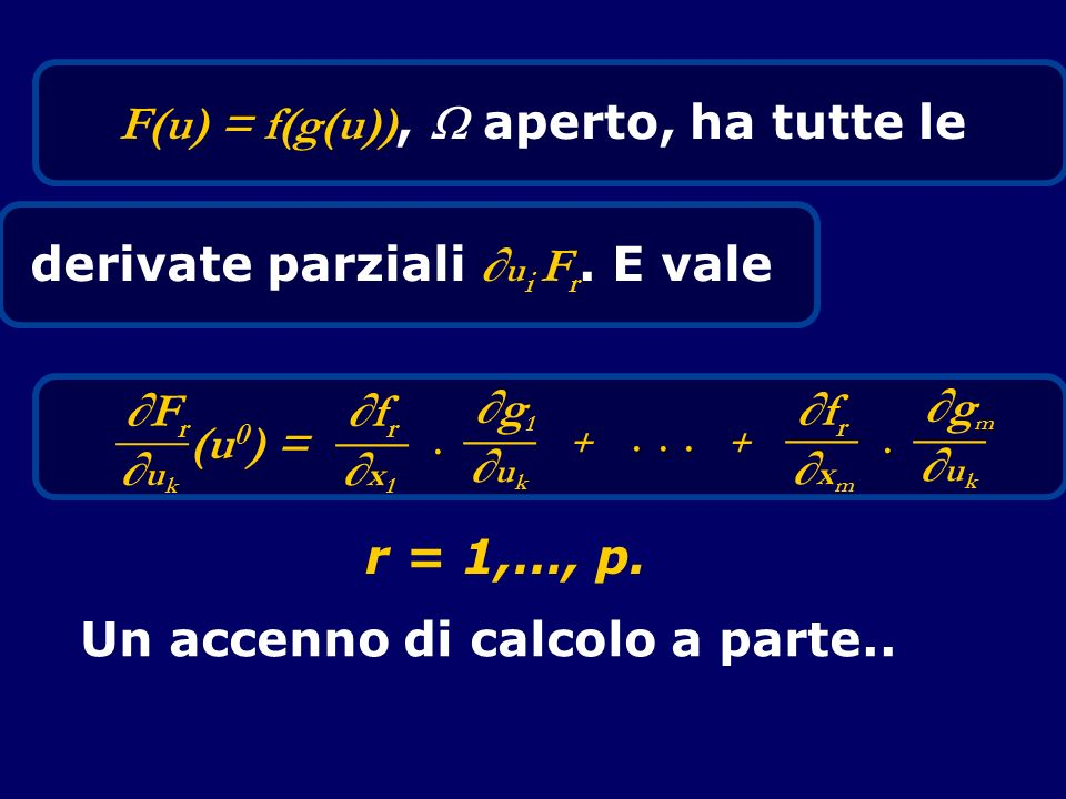 F(u) = f(g(u)),  aperto, ha tutte le derivate parziali ∂ui Fr. E vale