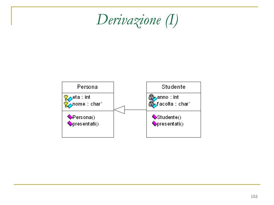Derivazione (I)