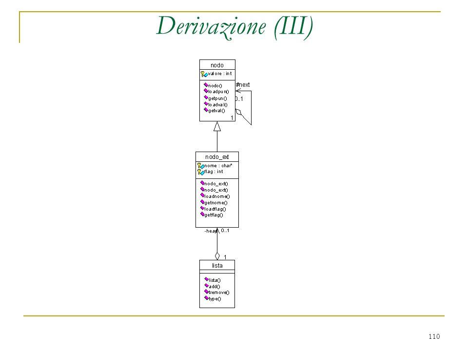 Derivazione (III)