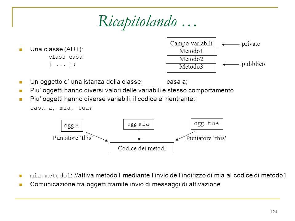 Ricapitolando … Campo variabili privato Una classe (ADT): Metodo1