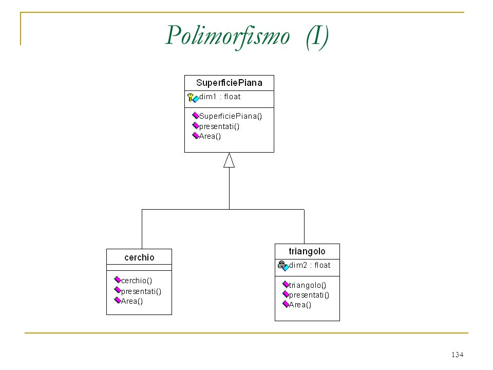 Polimorfismo (I)