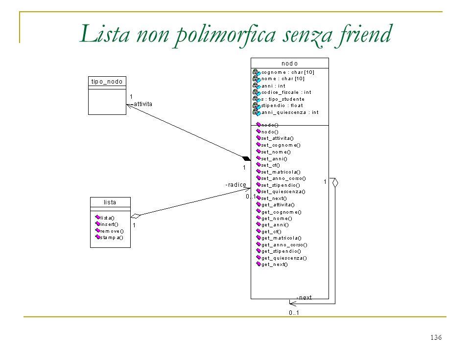 Lista non polimorfica senza friend