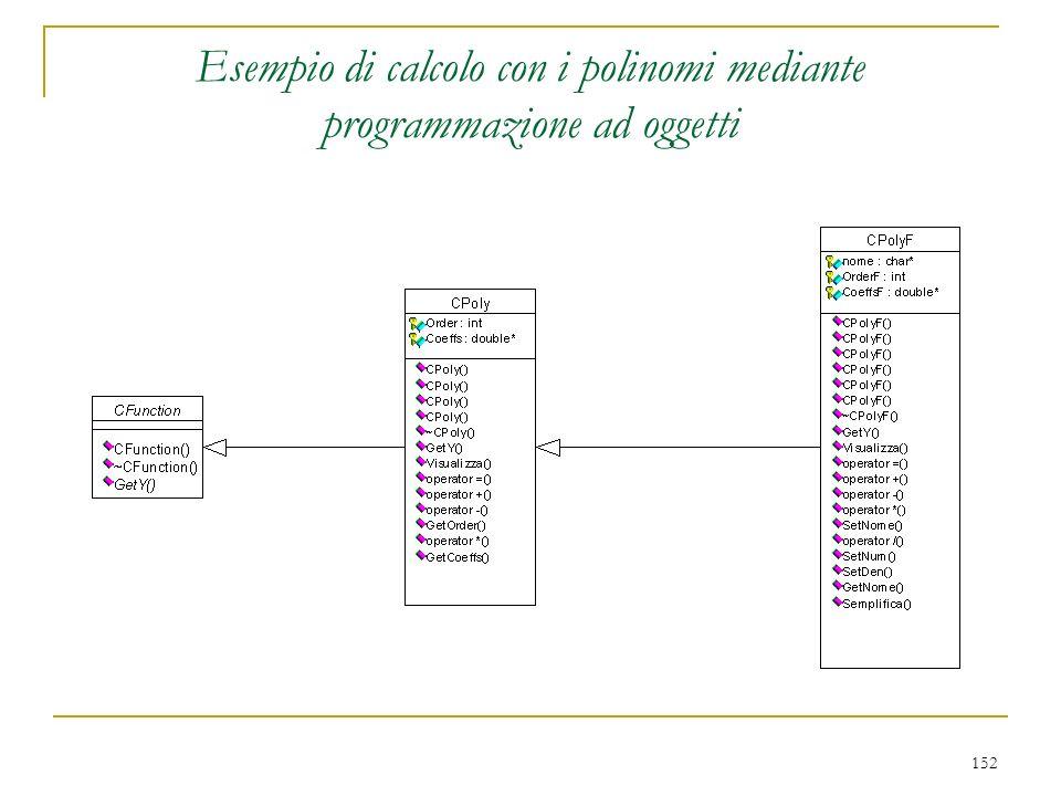 Esempio di calcolo con i polinomi mediante programmazione ad oggetti
