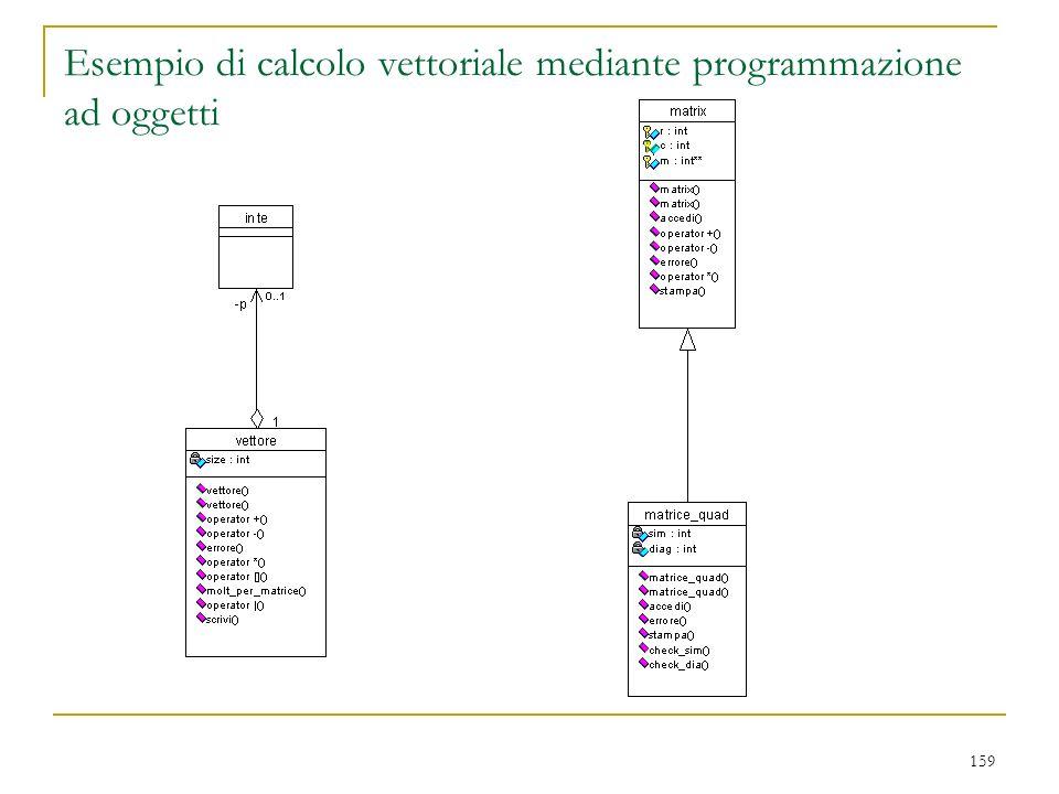 Esempio di calcolo vettoriale mediante programmazione ad oggetti