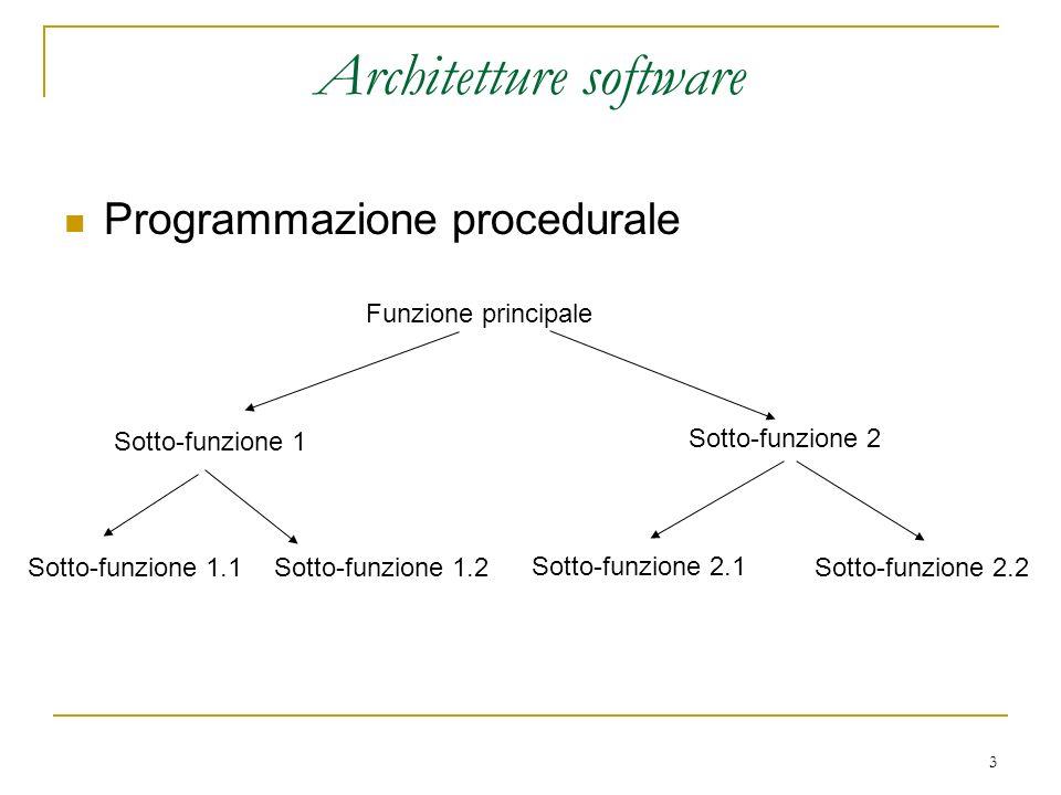Architetture software