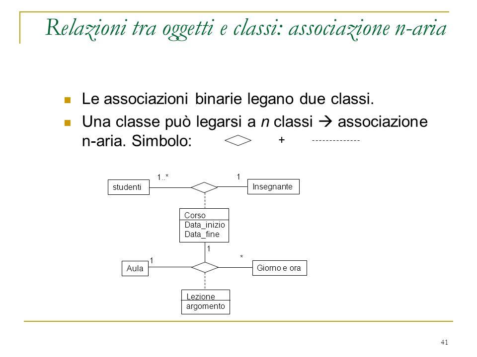 Relazioni tra oggetti e classi: associazione n-aria