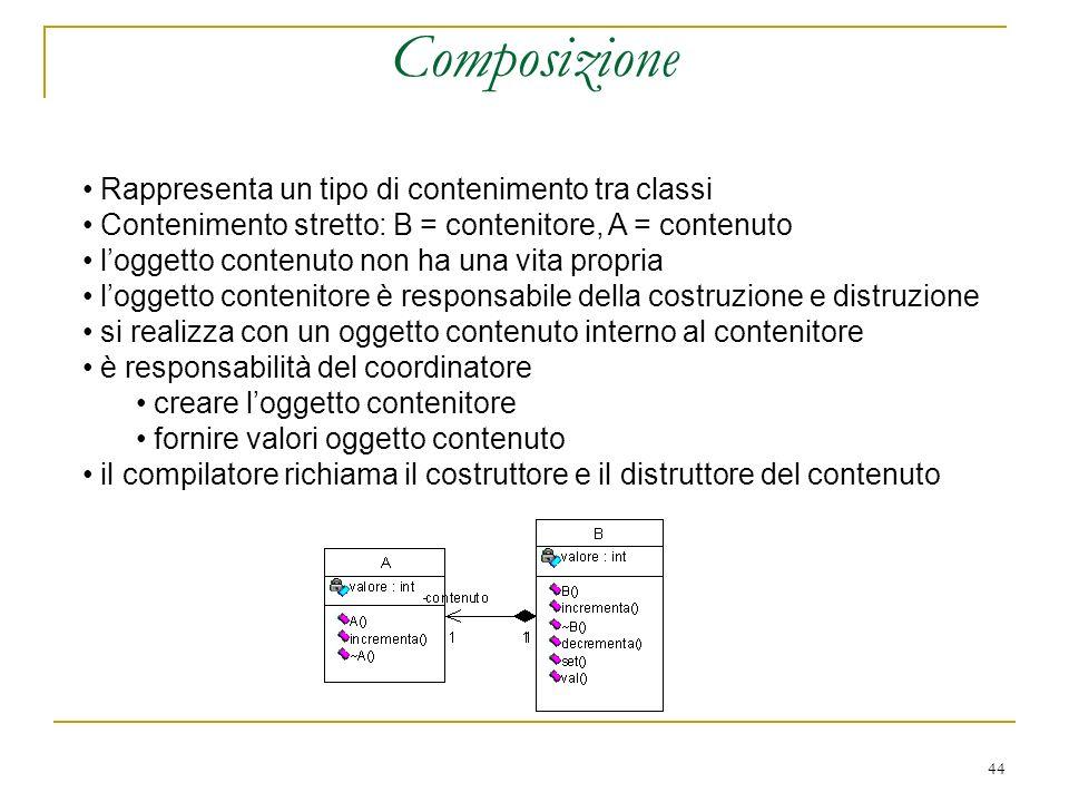 Composizione Rappresenta un tipo di contenimento tra classi