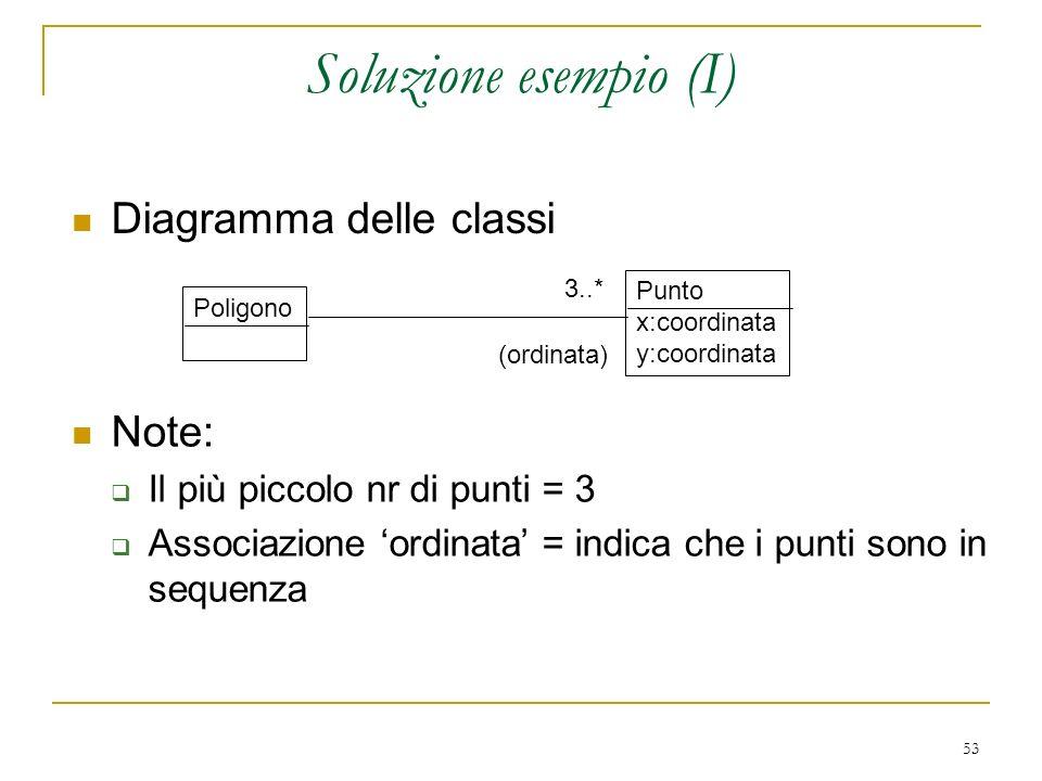 Soluzione esempio (I) Diagramma delle classi Note: