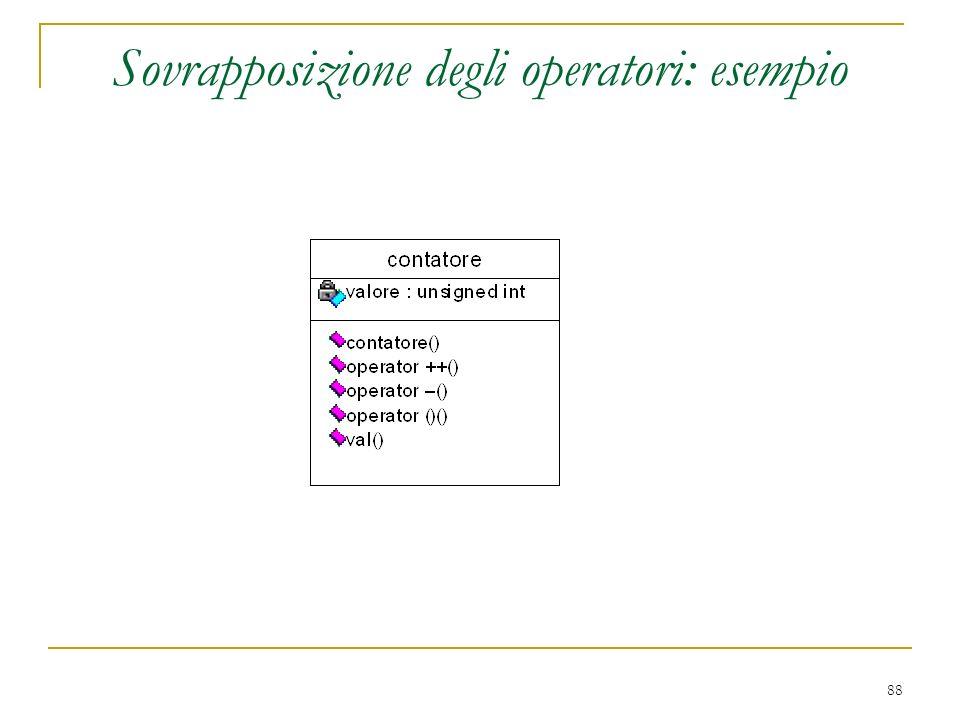Sovrapposizione degli operatori: esempio