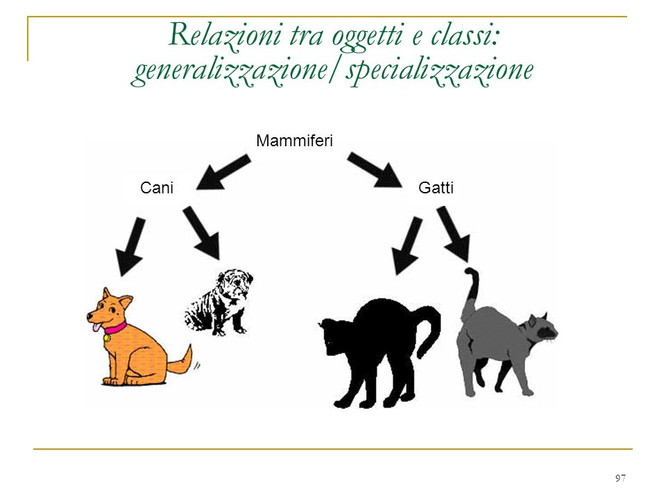 Relazioni tra oggetti e classi: generalizzazione/specializzazione
