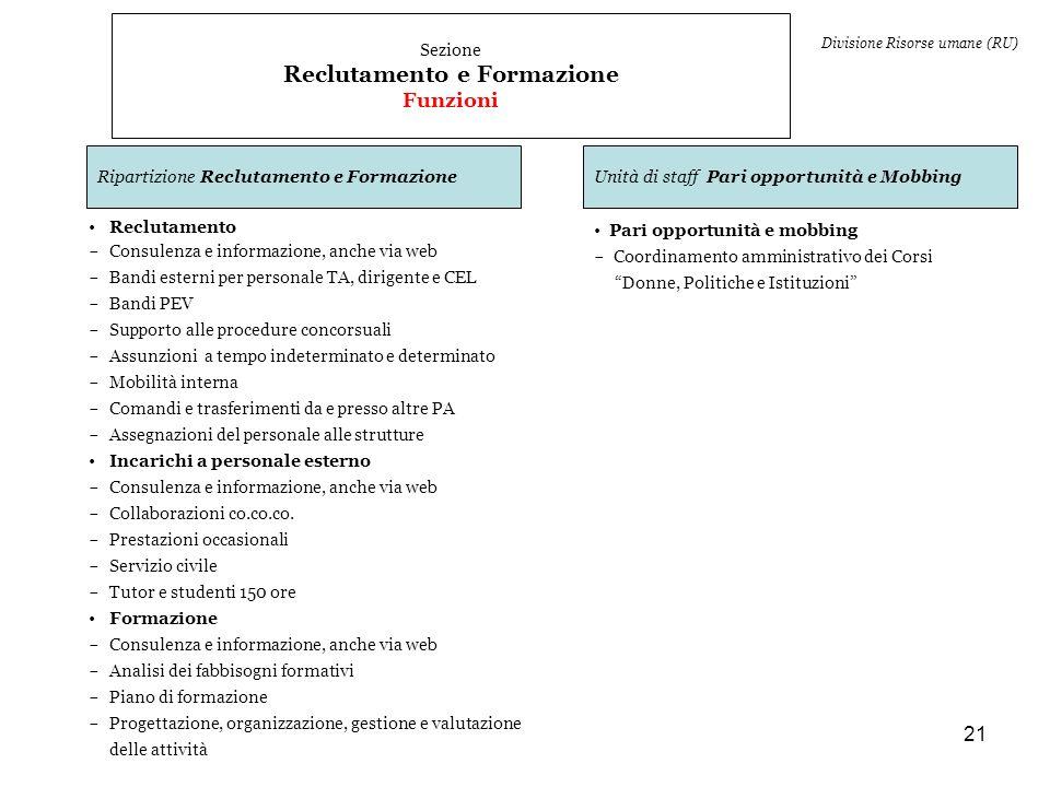 Reclutamento e Formazione