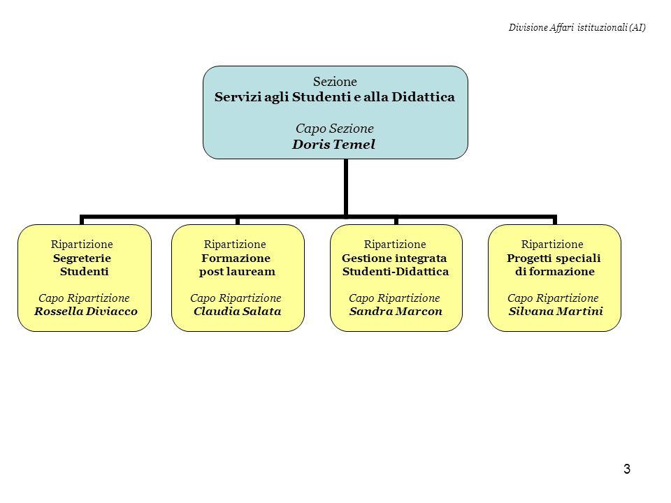Allegato 1 Divisione Affari istituzionali (AI)