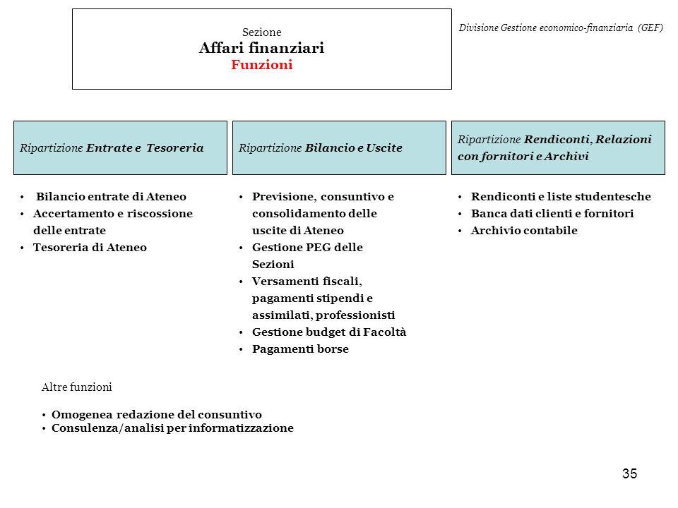 Affari finanziari Funzioni Sezione Ripartizione Entrate e Tesoreria