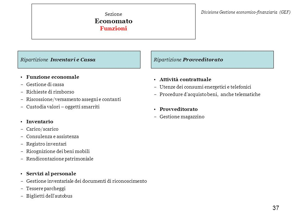 Economato Funzioni Sezione Ripartizione Inventari e Cassa