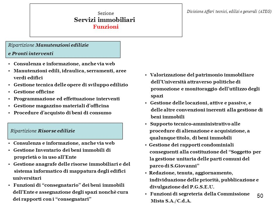Amministrazione centrale ppt scaricare - Officine immobiliari ...