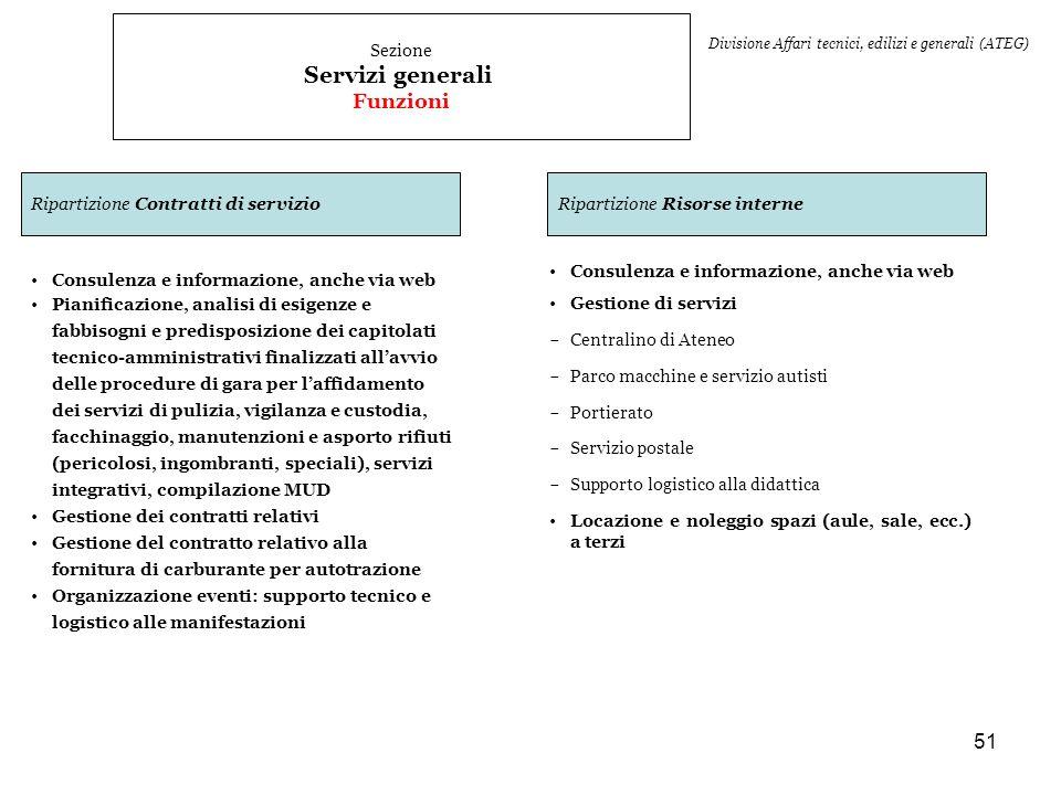 Servizi generali Funzioni Sezione Ripartizione Contratti di servizio