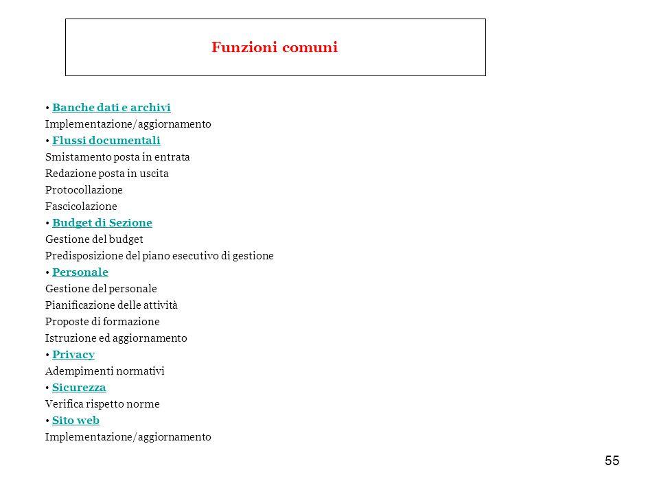 Funzioni comuni Banche dati e archivi Implementazione/aggiornamento