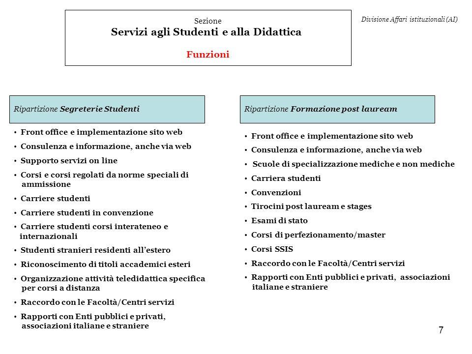 Servizi agli Studenti e alla Didattica