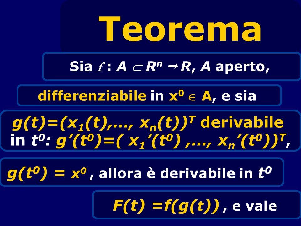Teorema g(t)=(x1(t),…, xn(t))T derivabile