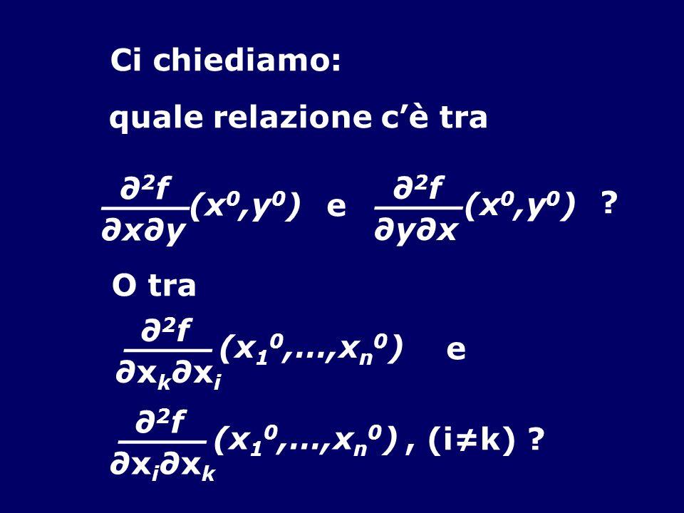 Ci chiediamo: quale relazione c'è tra. ∂2f. ∂x∂y. ____. (x0,y0) ∂2f. ∂y∂x. ____. (x0,y0) e.