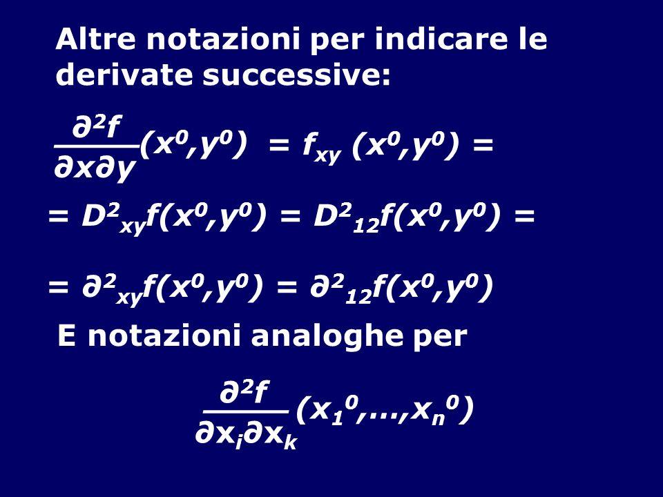 Altre notazioni per indicare le derivate successive: