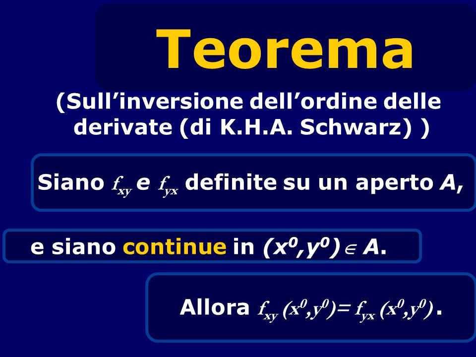 Teorema (Sull'inversione dell'ordine delle