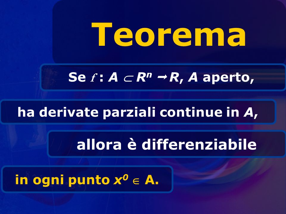 ha derivate parziali continue in A, allora è differenziabile