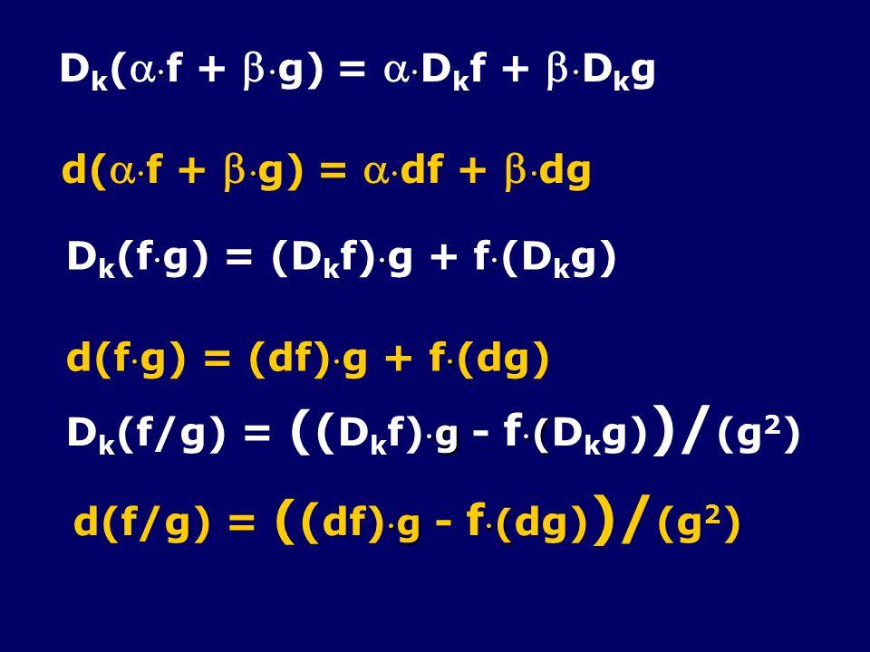 Dk(f + g) = Dkf + Dkg