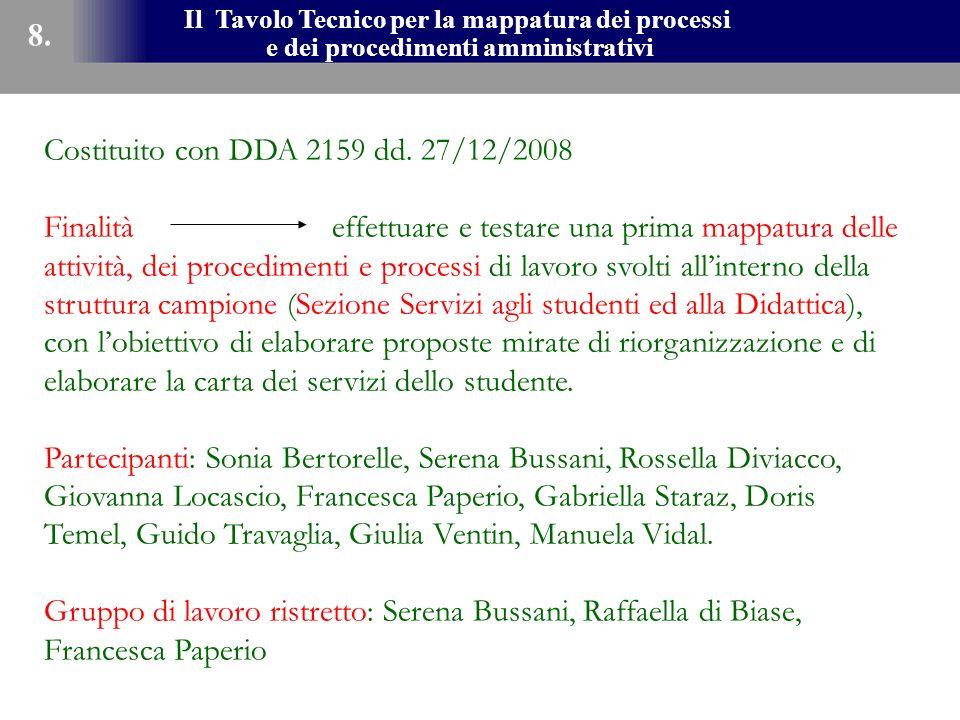 Costituito con DDA 2159 dd. 27/12/2008