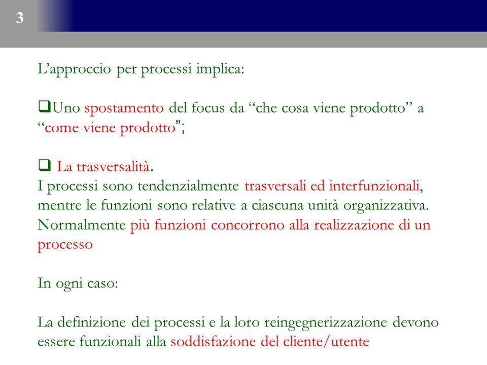 3 L'approccio per processi implica: Uno spostamento del focus da che cosa viene prodotto a come viene prodotto ;