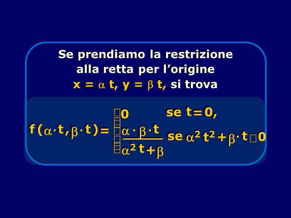 Se prendiamo la restrizione alla retta per l'origine x =  t, y =  t, si trova