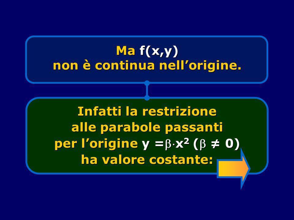 Ma f(x,y) non è continua nell'origine.